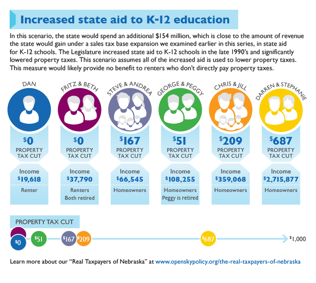 """K 12 Education Infographics """"Real Taxpayers of N..."""