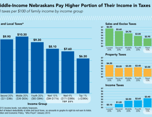 Download an updated Nebraska Taxes At A Glance