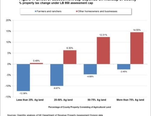 Policy brief — Assessment cap would create more problems than it solves