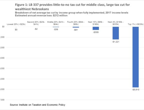 Policy brief — LB 337 not aimed at middle class, small business