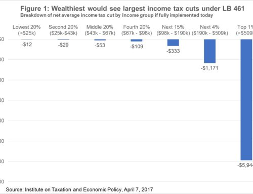 Policy brief – Amid budget woes, plan calls for tax cuts for the wealthy